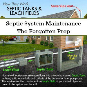 Septic-System-Maintenance-is-the-Forgotten-Prep